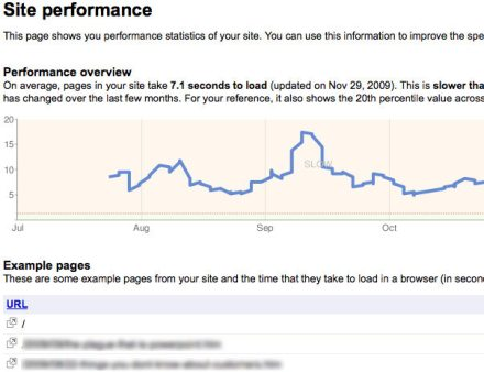 Site Performance Google Webmasters Tool